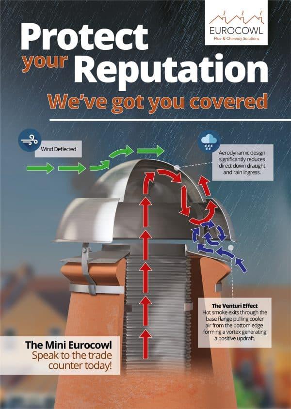 Mini Eurocowl Anti-downdraft Trade Poster